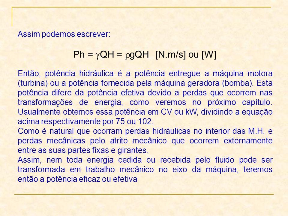 Ph = QH = gQH [N.m/s] ou [W]
